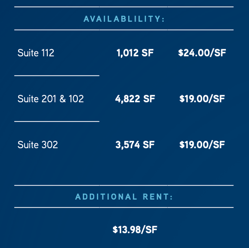 Availability at 1100 Walkers Line