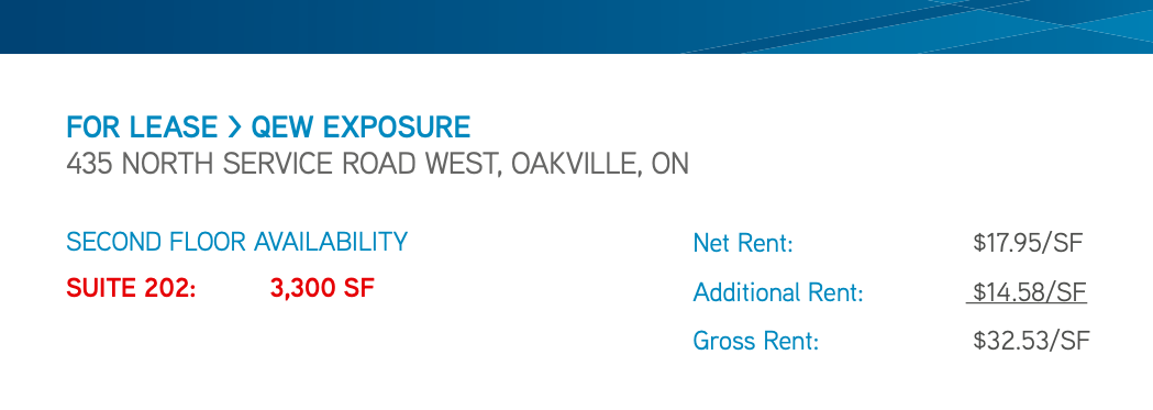 Availability at 435 North Service Road in Oakville