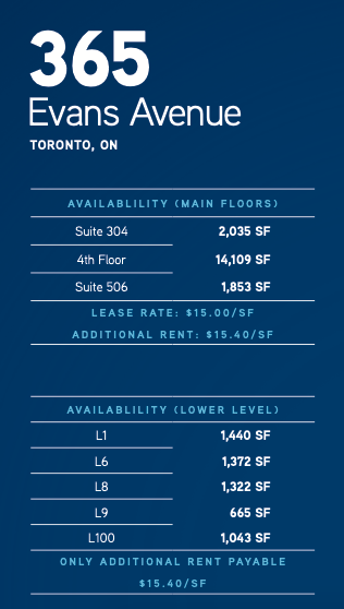 Availability at 365 Evans Ave